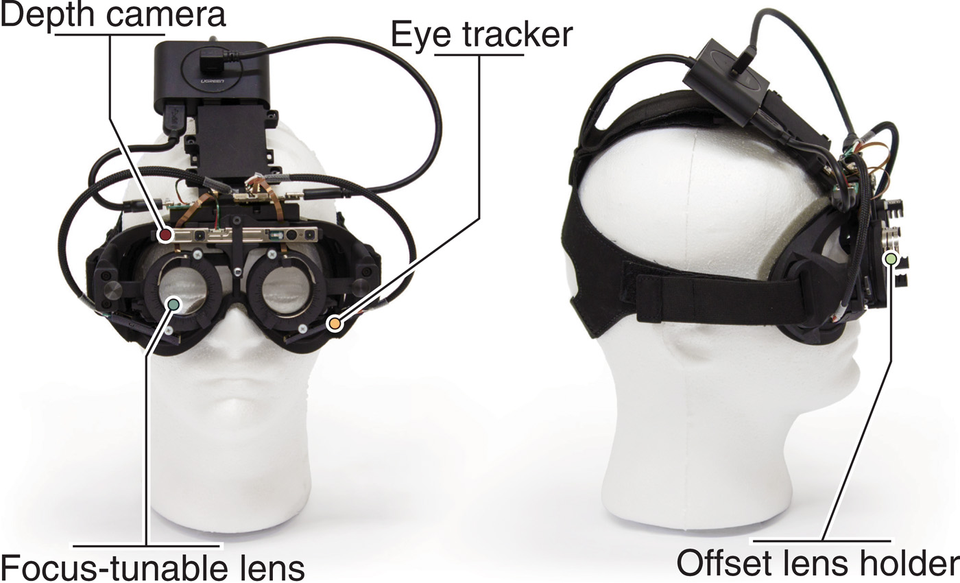 Stanford Group Engineers Autofocals with Eye-Tracking Sensor Know-How